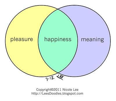 2011_07_12_happiness