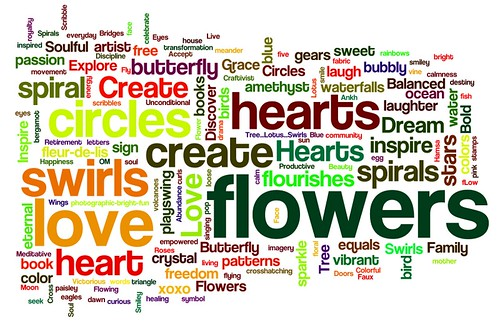 personal symbols and words collected from blog readers
