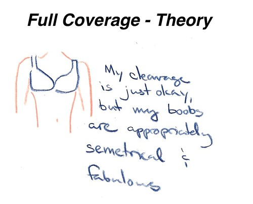 Full Coverage Theory