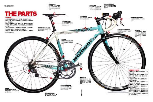 Bianchi Road Bike by ʘ ‿ ʘ synthetic happiness Ò ‿ Ó