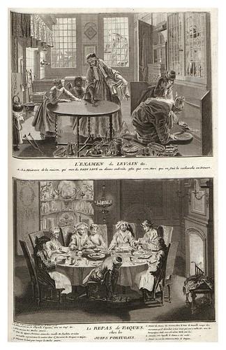 002-Examen del pan fermentado-Comida de Pascua-Ceremonias et coutumes religieuses de tous les peuples du monde 1741- Bernard Picart-© Universitätsbibliothek Heidelberg