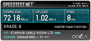 BEFORE (Cable): Speedtest - MaxOnline Ultimate (100Mbps)