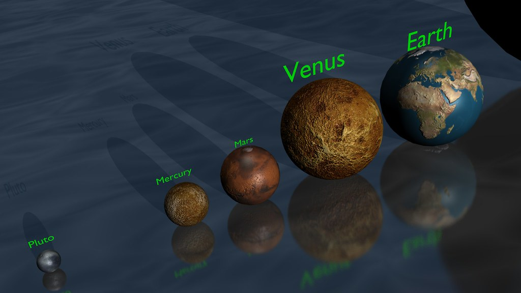 mercury size compared to other planets - photo #12