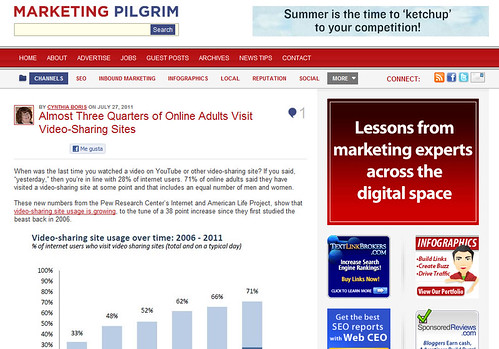 Marketing Piligrim Blog