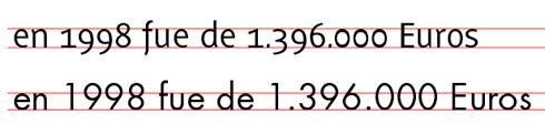 Diferencia entre numeros mayusculos y minusculos