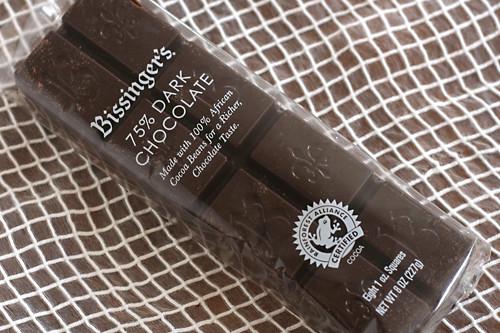 chocolate sorbet 1