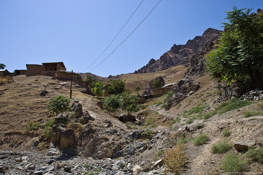 Urgut-Samarkand