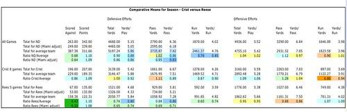 Jack Stats Summary