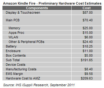 Amazon Kindle Fire BOM