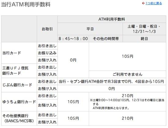 mitsubishi_ufj_1