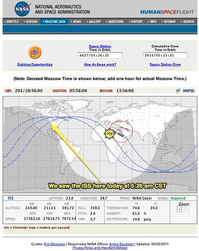 Human Space Flight (HSF) - Orbital Tracking