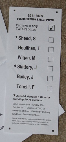 Ballot paper for the 2011 RACV Board election