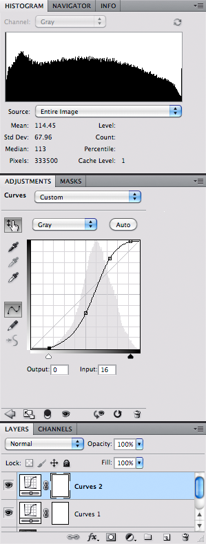 Example with strong curve - histogram