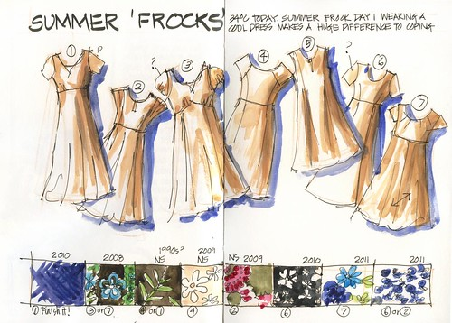 111024 Summer Frocks by borromini bear