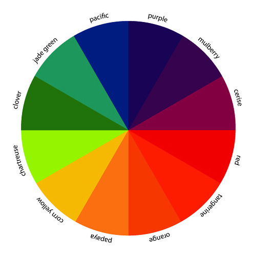 The Art of Choosing: Color Basics by jenib320