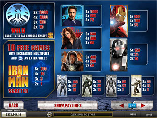 Iron Man 2 Slots Payout