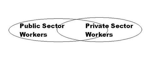 venn diagram public private 2