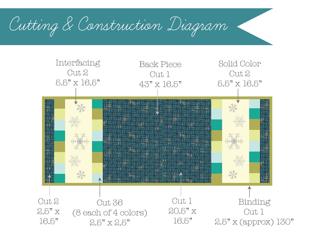 cutting_construction_diagram