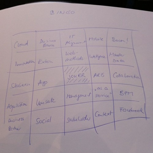 Business Buzzword Bingo
