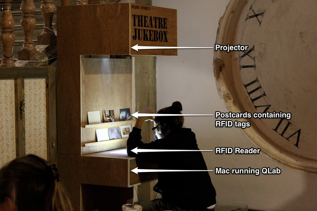 Building Theatre Jukebox Using RFID, QLab and Projection | Pervasive