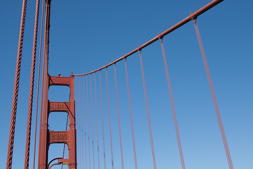 Golden Gate bridge in San Francisco (SF)