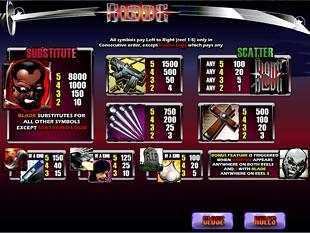 free Blade slot payout