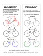 Top tube length, seat tube angle, and bicycle geometry. (jimmythefly) Tags: bicycle geometry