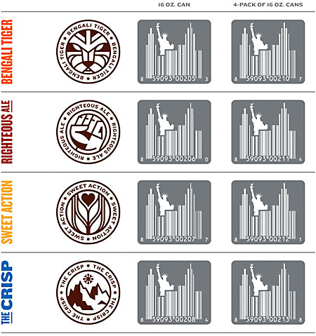 Six Point Brewing Barcode