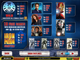free Iron Man 2 50 Lines slot mini symbol