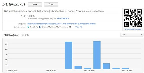 How To Make Pareto Curve Charts Christopher S Penn Marketing Blog