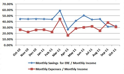 CA_ERE_Savings_Chart_Oct-11