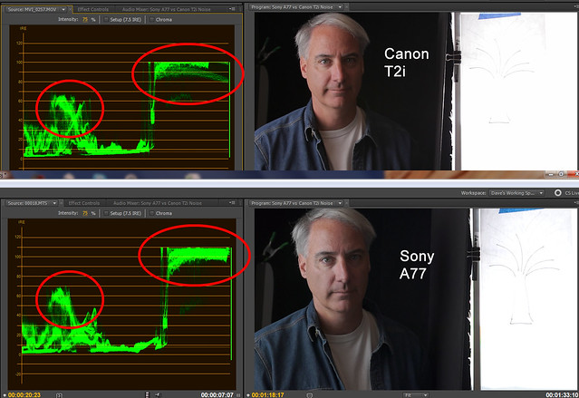 YC Waveform Superwhite IRE Level Over 100 on Sony A77 Why?