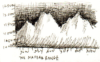 The Nasdaq Range by Marc Snyder