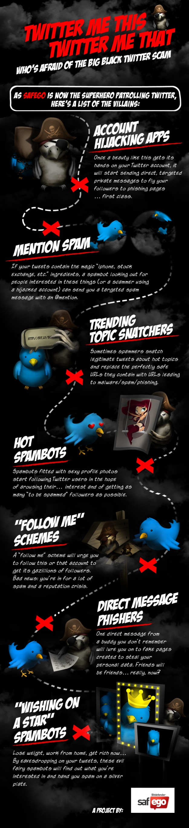 Las 7 plagas de Twitter
