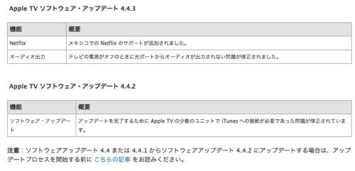 Apple TV (2nd generation) ソフトウェアアップデートについて