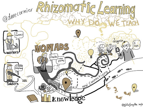 Rhizomatic Learning: Why do we teach? by giulia.forsythe, on Flickr