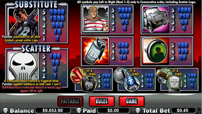 free The Punisher slot payout
