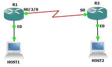 10. CONFIGURING OSPF AUTHENTICATION