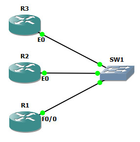 11. OSPF ON BROADCAST MULTIACCESS