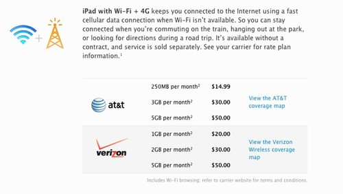 LTE Pricing for iPad