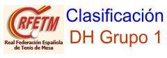 Clasificacion DH