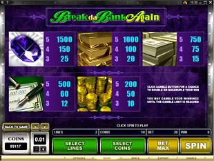 Break da Bank Again Bonus Game