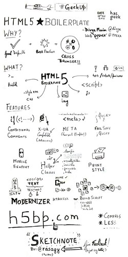 HTML5 Boilerplate - Divya Manian (View Large!)