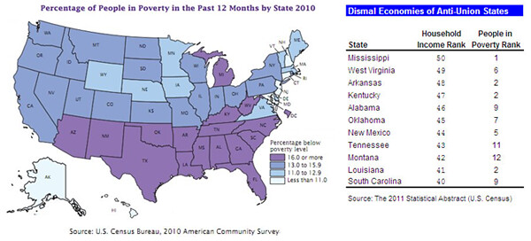 Welcome To The United States Of Mississippi - Us poverty state map