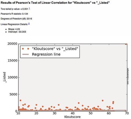 SOFA Statistics Report 2011-11-01_09:10:58