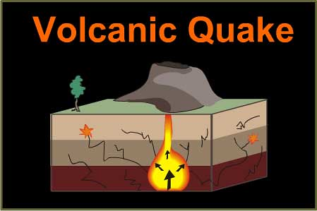Volcanic Earthquake