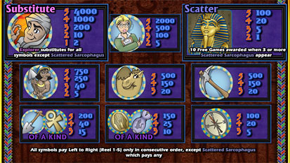 free Desert Dreams slot payout