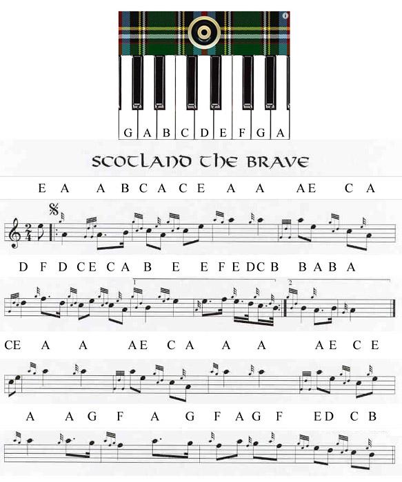 scotland_the_brave