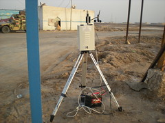 Particulate Air Sampling Quality, Fao Town, Iraq