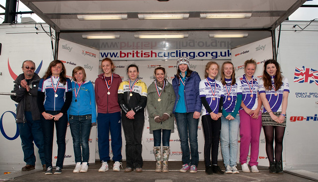 North West Youth Girls' Cyclocross